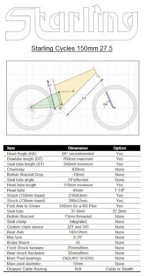 starling bikes geometry chart